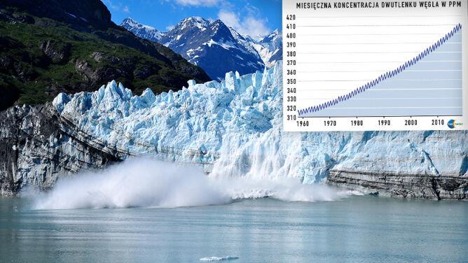 Stężenie dwutlenku węgla w atmosferze nigdy nie było tak wysokie