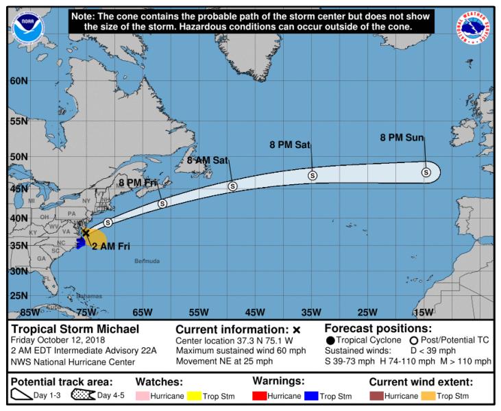 Prognozowana trasa burzy tropikalnej Michael (NHC NOAA)